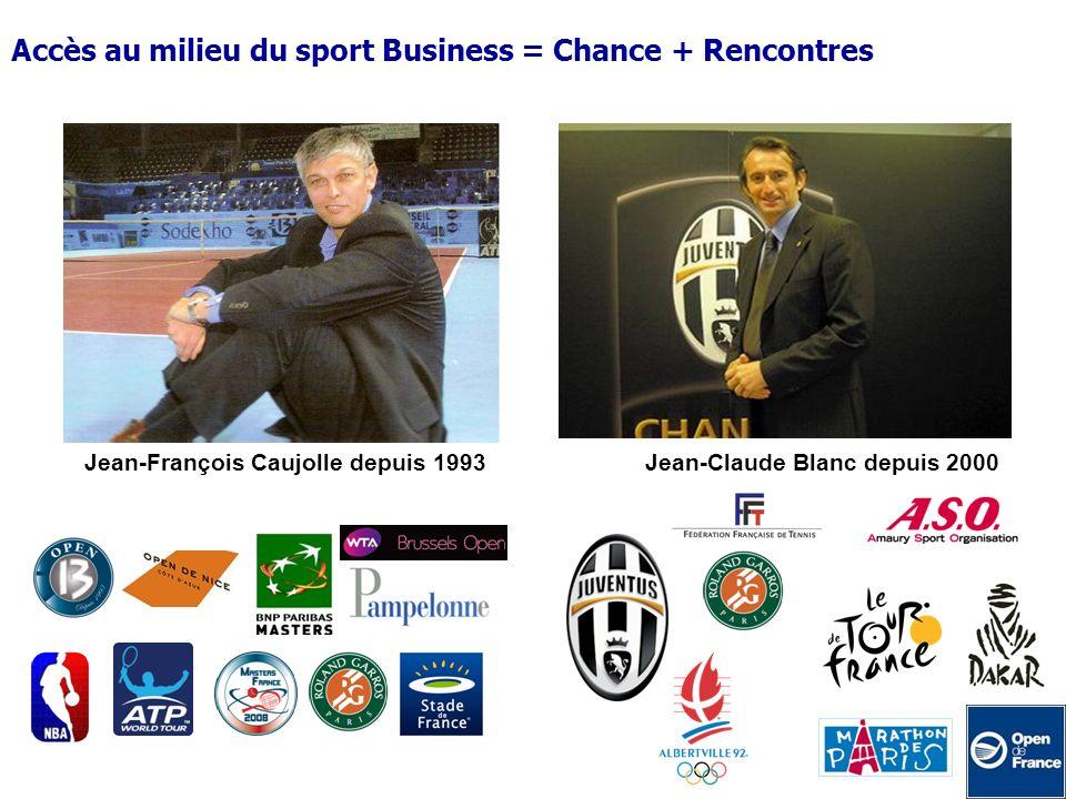 Accès au milieu du sport Business = Chance + Rencontres Jean-Claude Blanc depuis 2000Jean-François Caujolle depuis 1993