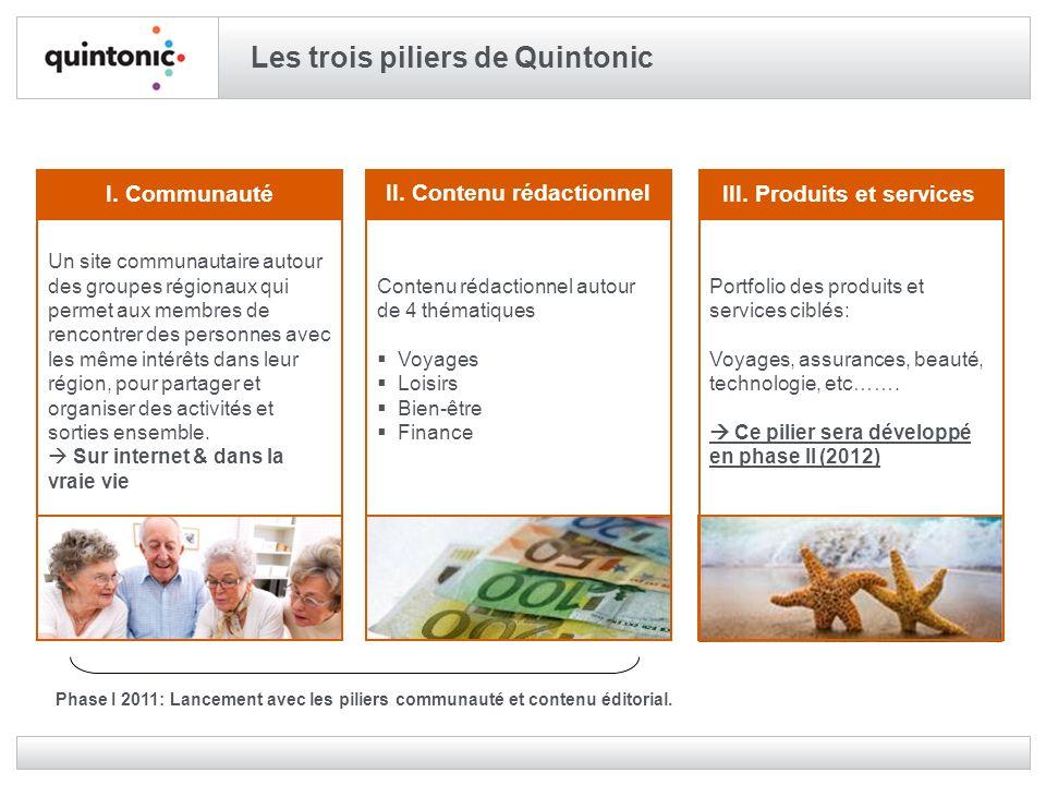 Les trois piliers de Quintonic Un site communautaire autour des groupes régionaux qui permet aux membres de rencontrer des personnes avec les même intérêts dans leur région, pour partager et organiser des activités et sorties ensemble.