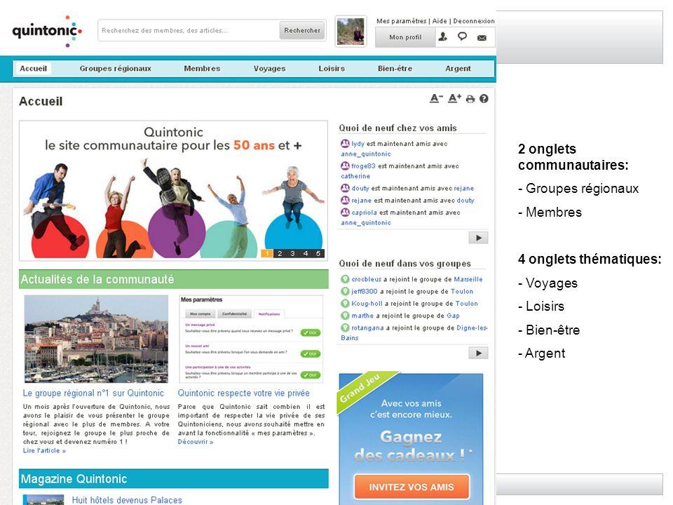2 onglets communautaires: - Groupes régionaux - Membres 4 onglets thématiques: - Voyages - Loisirs - Bien-être - Argent