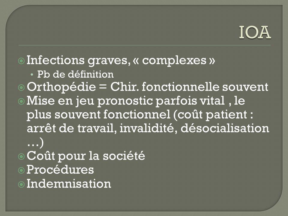Infections graves, « complexes » Pb de définition Orthopédie = Chir. fonctionnelle souvent Mise en jeu pronostic parfois vital, le plus souvent foncti