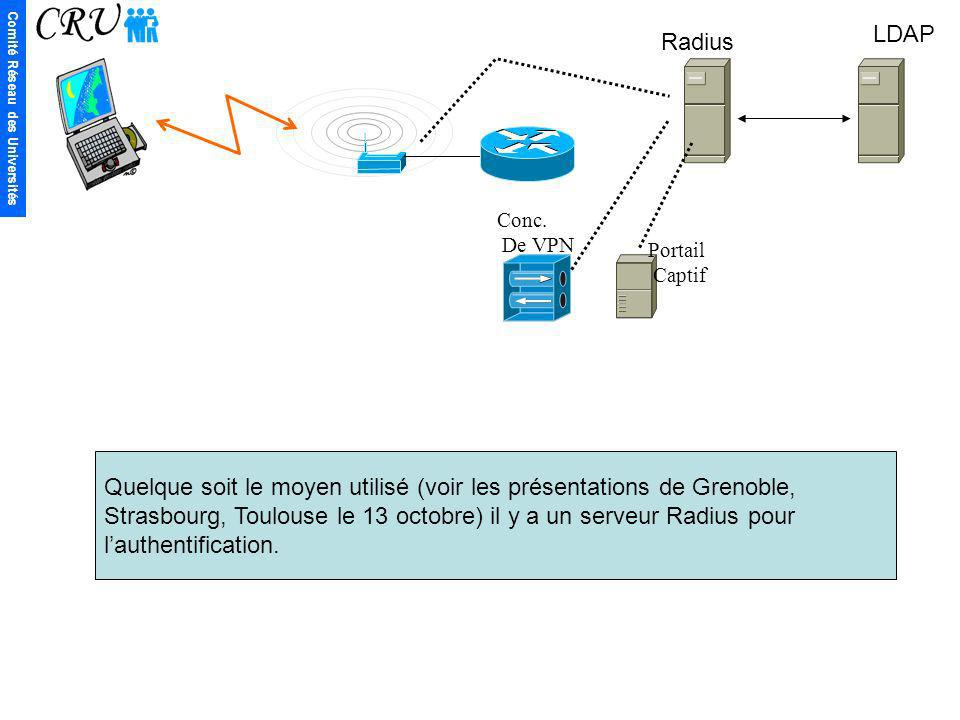 Comité Réseau des Universités Conc. De VPN Portail Captif Quelque soit le moyen utilisé (voir les présentations de Grenoble, Strasbourg, Toulouse le 1