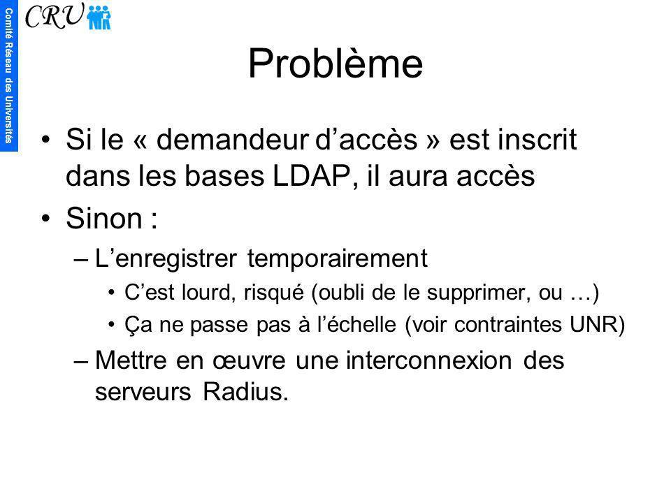 Comité Réseau des Universités Problème Si le « demandeur daccès » est inscrit dans les bases LDAP, il aura accès Sinon : –Lenregistrer temporairement