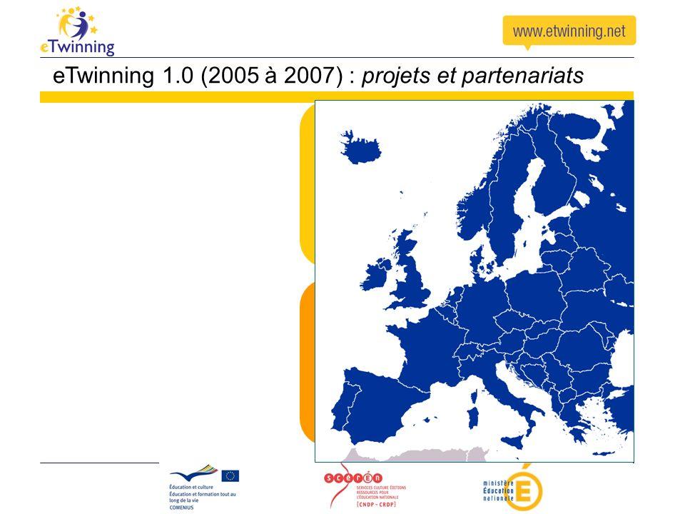 Guide « Projet pas à pas » FAQ technique Suggestions doutils TICE Coordonnées de personnes contact Carte des projets eTwinning Annonce de formations Accompagnement sur www.etwinning.fr
