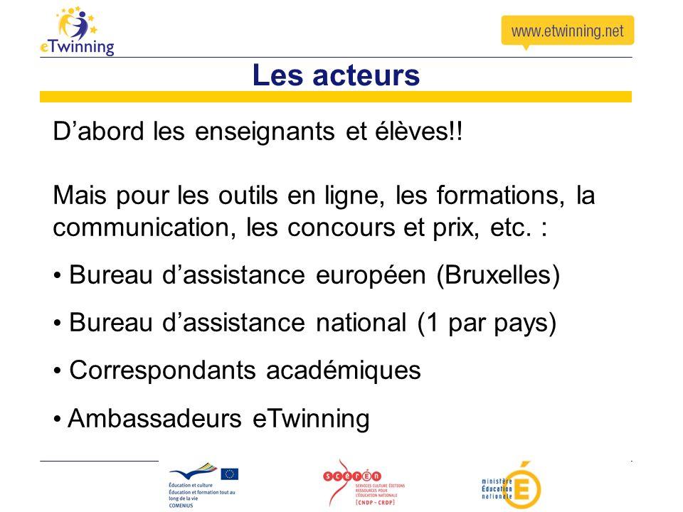 Autres ressources à connaître Rubrique « Inspiration » sur www.etwinning.net (portail européen) Gabarit de projets Idées dactivités Outil de visioconférence : Elluminate, V-Rooms Plateforme vidéo : www.eurocreator.eu/fr