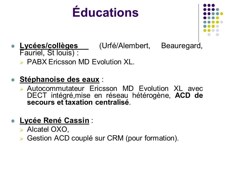 Éducations Lycées/collèges (Urfé/Alembert, Beauregard, Fauriel, St louis) : PABX Ericsson MD Evolution XL. Stéphanoise des eaux : Autocommutateur Eric
