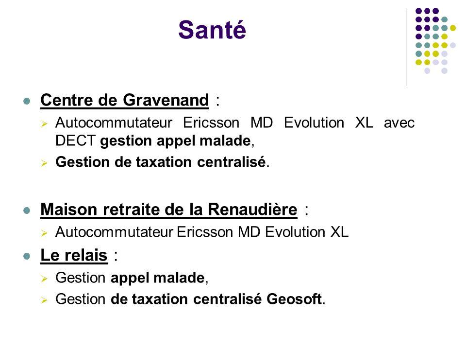 Santé Centre de Gravenand : Autocommutateur Ericsson MD Evolution XL avec DECT gestion appel malade, Gestion de taxation centralisé. Maison retraite d