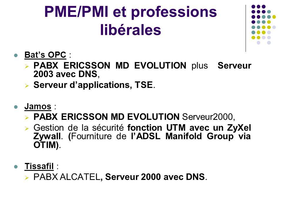 PME/PMI et professions libérales Bats OPC : PABX ERICSSON MD EVOLUTION plus Serveur 2003 avec DNS, Serveur dapplications, TSE. Jamos : PABX ERICSSON M