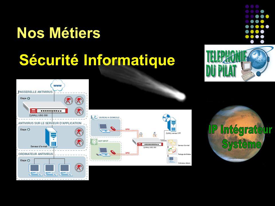 Nos Métiers Sécurité Informatique Un ensemble de service pour la sécurité de lentreprise et un gain de temps : - Antivirus - Détection dintrusion - Anti spam - Contrôle de contenu - Backup des fichiers sur serveurs externes