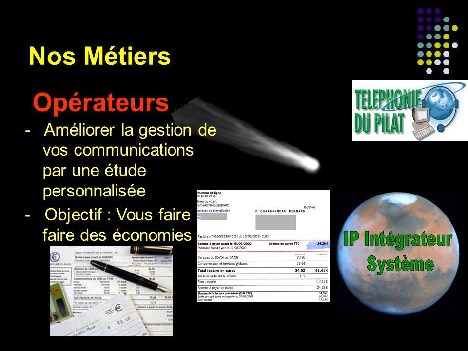 Nos Métiers Vidéo - Pour surveiller ou pour sécuriser - Les caméras IP : intérieures ou extérieures - Le serveur denregistrement pour enregistrer et archiver les images