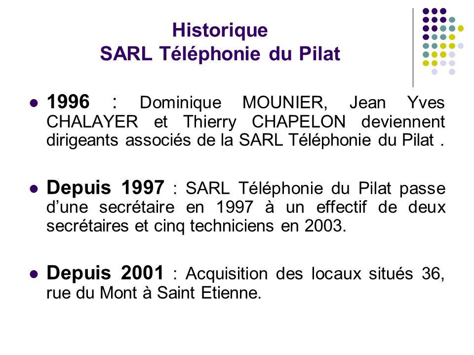 Historique SARL Téléphonie du Pilat 1996 : Dominique MOUNIER, Jean Yves CHALAYER et Thierry CHAPELON deviennent dirigeants associés de la SARL Télépho