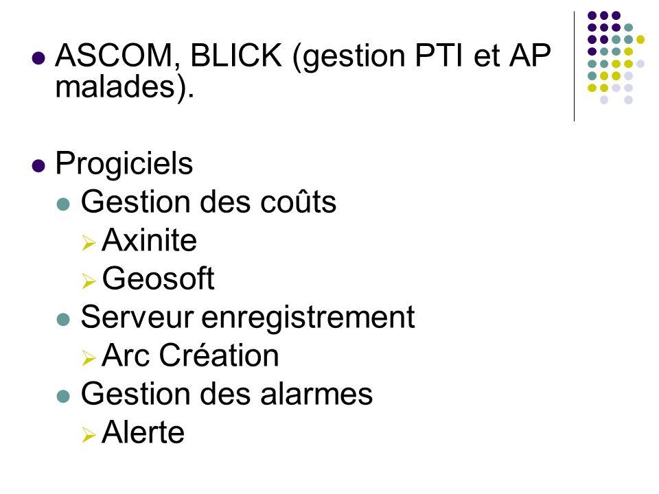 ASCOM, BLICK (gestion PTI et AP malades). Progiciels Gestion des coûts Axinite Geosoft Serveur enregistrement Arc Création Gestion des alarmes Alerte