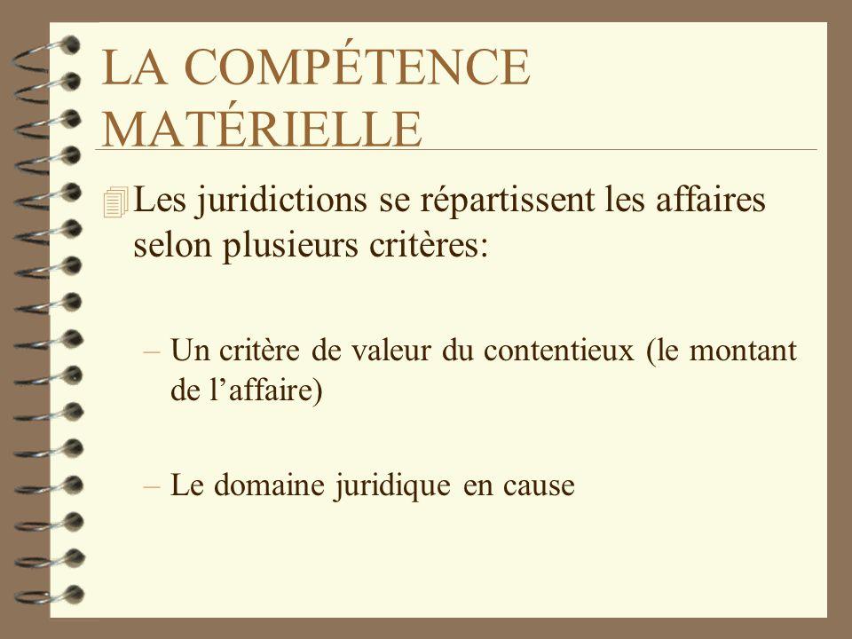 LA COMPÉTENCE MATÉRIELLE 4 Les juridictions se répartissent les affaires selon plusieurs critères: –Un critère de valeur du contentieux (le montant de