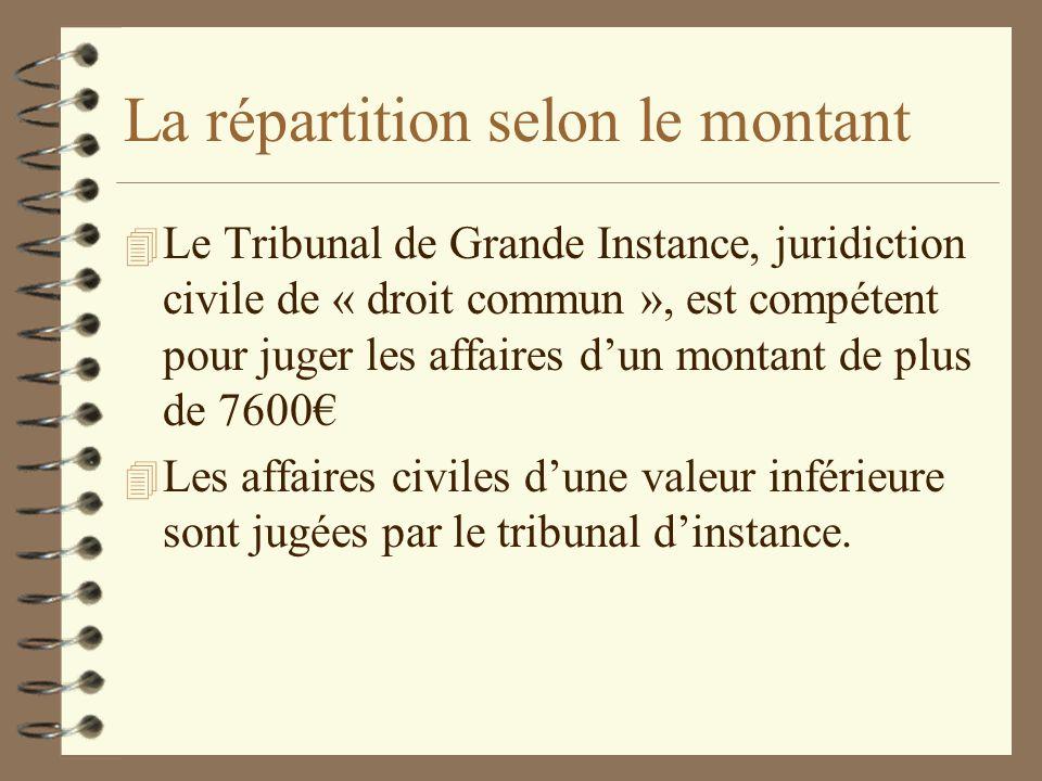 La répartition selon le montant 4 Le Tribunal de Grande Instance, juridiction civile de « droit commun », est compétent pour juger les affaires dun mo