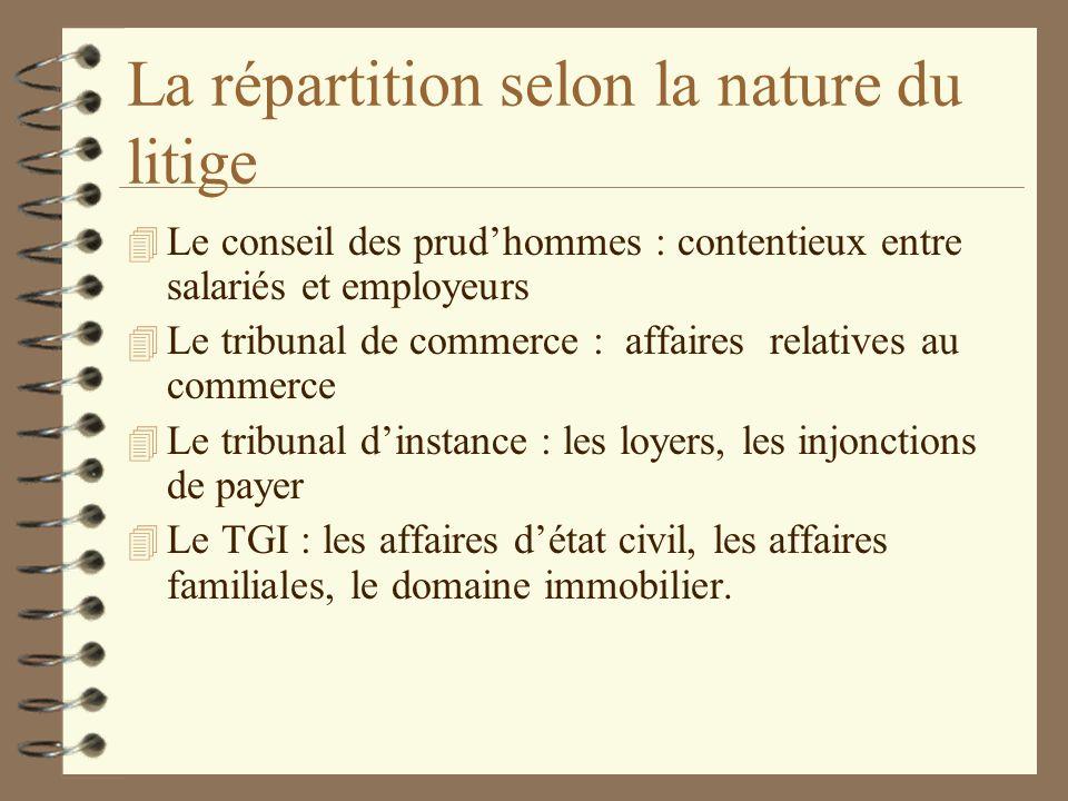 La répartition selon la nature du litige 4 Le conseil des prudhommes : contentieux entre salariés et employeurs 4 Le tribunal de commerce : affaires r