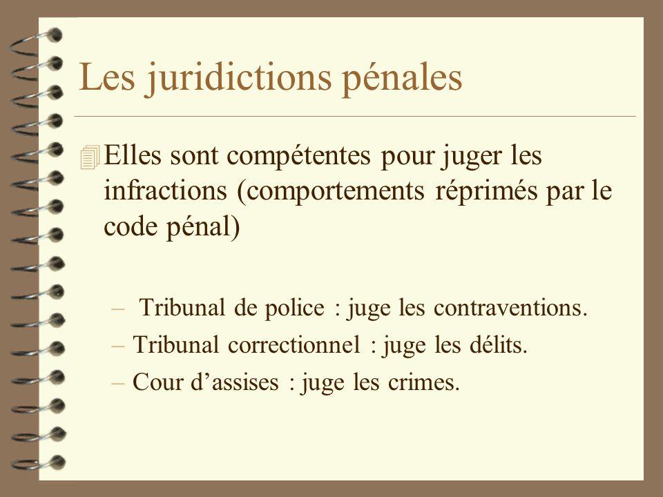 Les juridictions pénales 4 Elles sont compétentes pour juger les infractions (comportements réprimés par le code pénal) – Tribunal de police : juge le
