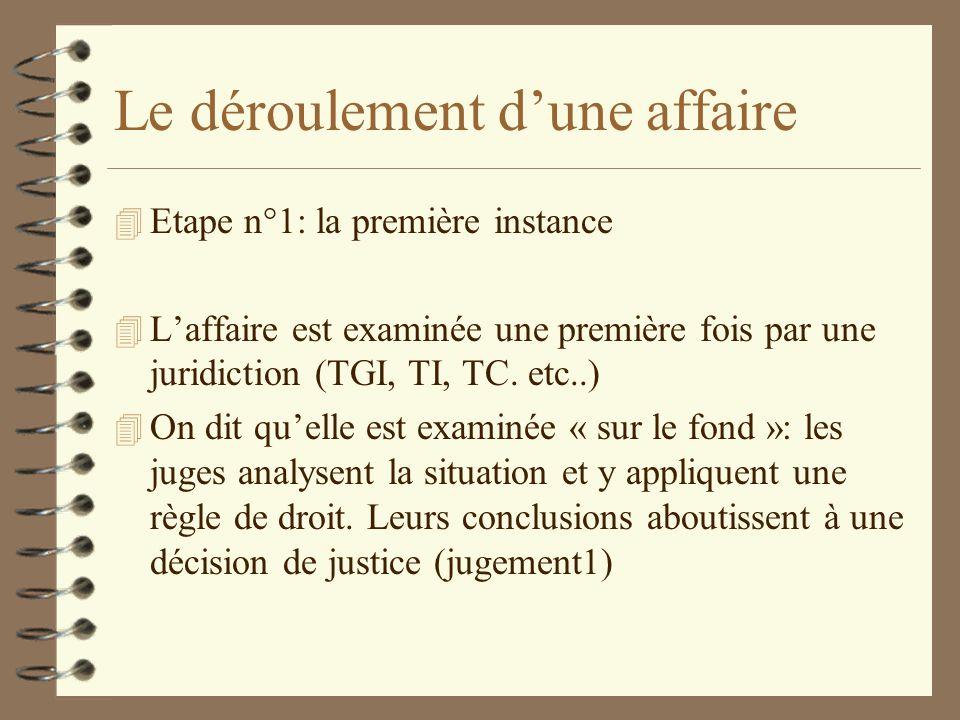Le déroulement dune affaire 4 Etape n°1: la première instance 4 Laffaire est examinée une première fois par une juridiction (TGI, TI, TC. etc..) 4 On