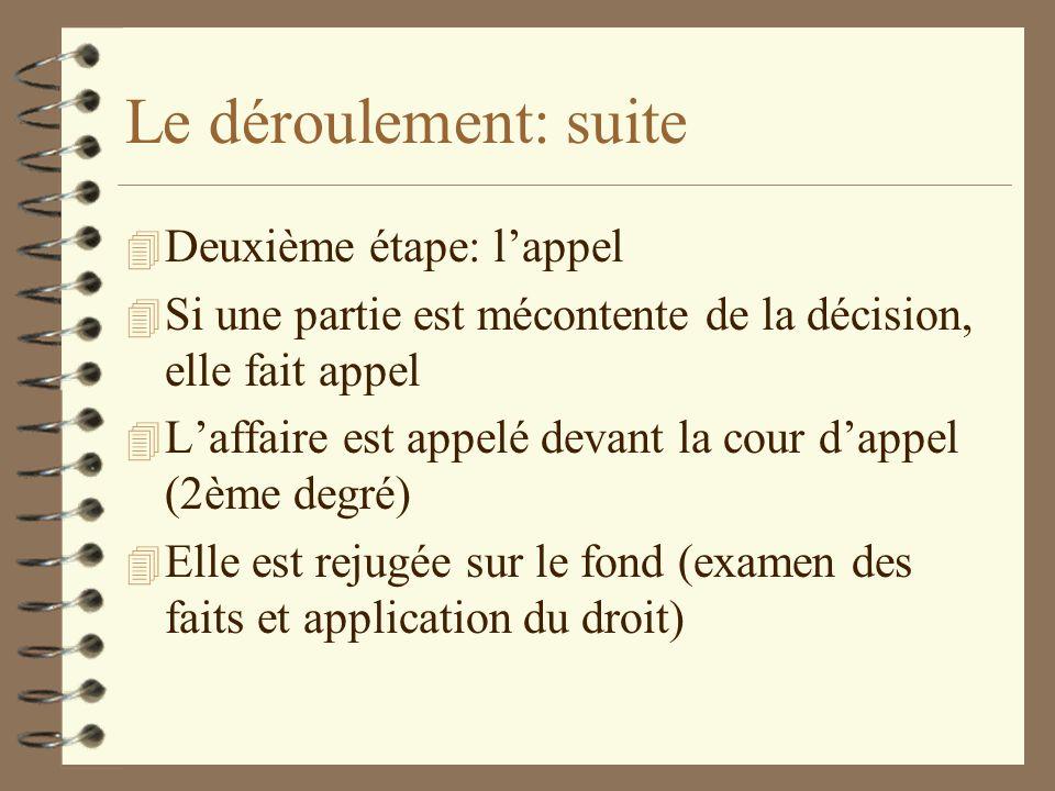 Le déroulement: suite 4 Deuxième étape: lappel 4 Si une partie est mécontente de la décision, elle fait appel 4 Laffaire est appelé devant la cour dap