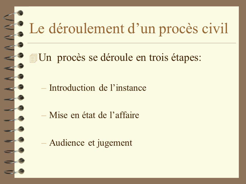 Le déroulement dun procès civil 4 Un procès se déroule en trois étapes: –Introduction de linstance –Mise en état de laffaire –Audience et jugement