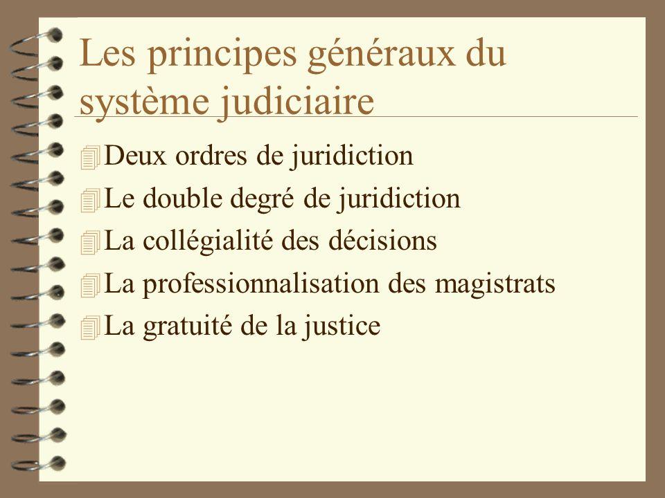 Les principes généraux du système judiciaire 4 Deux ordres de juridiction 4 Le double degré de juridiction 4 La collégialité des décisions 4 La profes