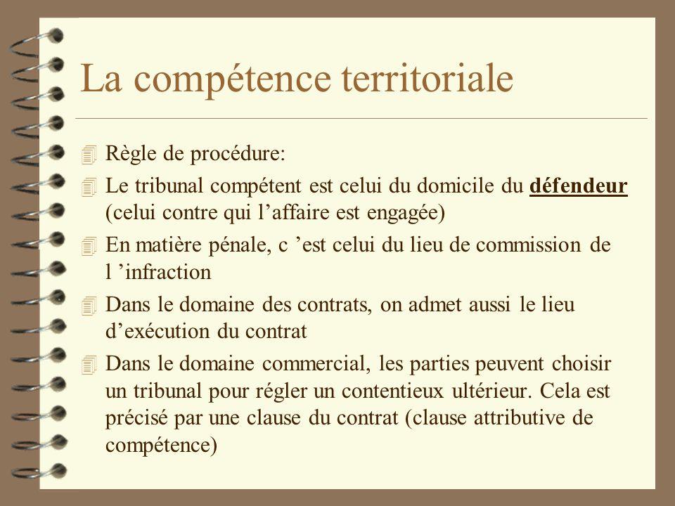 La compétence territoriale 4 Règle de procédure: 4 Le tribunal compétent est celui du domicile du défendeur (celui contre qui laffaire est engagée) 4