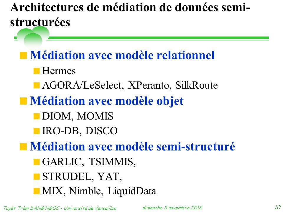 dimanche 3 novembre 2013 Tuyêt Trâm DANG NGOC - Université de Versailles 10 Architectures de médiation de données semi- structurées Médiation avec mod