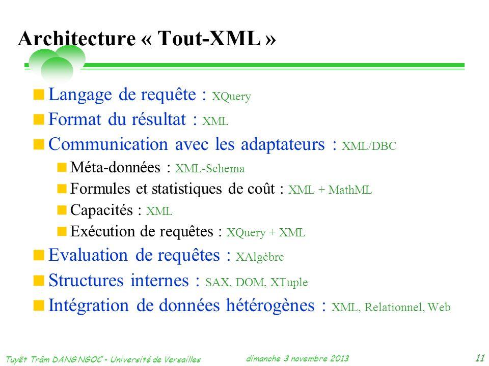 dimanche 3 novembre 2013 Tuyêt Trâm DANG NGOC - Université de Versailles 11 Architecture « Tout-XML » Langage de requête : XQuery Format du résultat :