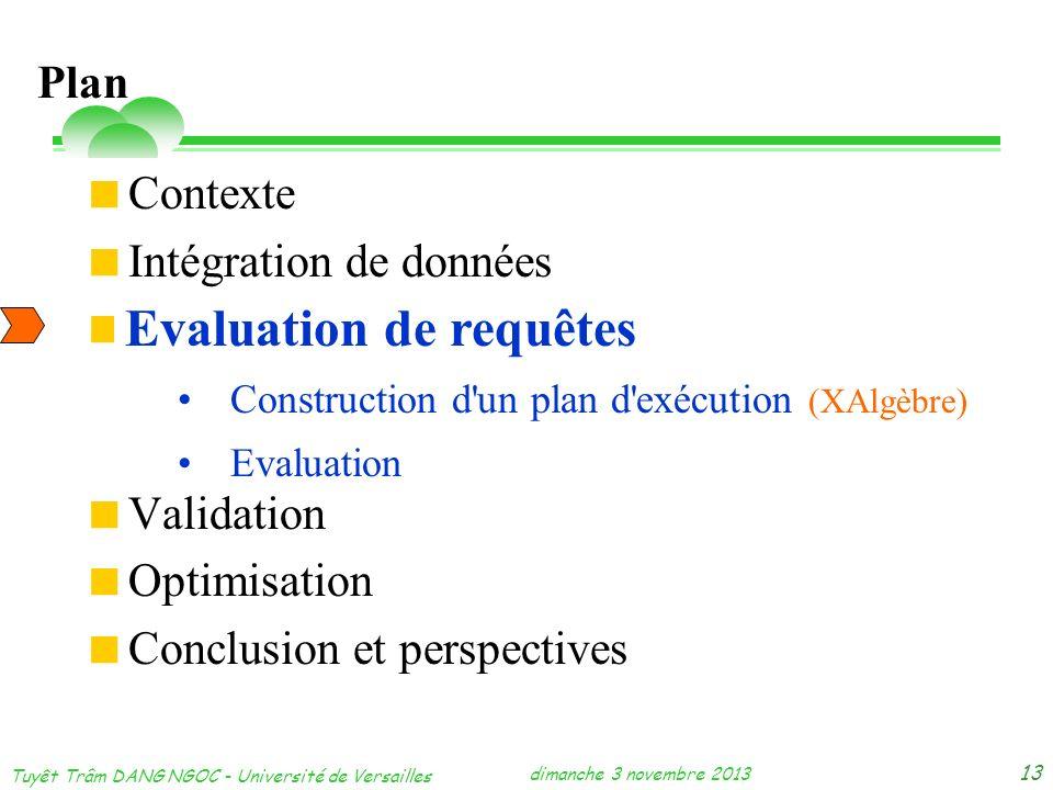 dimanche 3 novembre 2013 Tuyêt Trâm DANG NGOC - Université de Versailles 13 Contexte Intégration de données Evaluation de requêtes Validation Optimisa