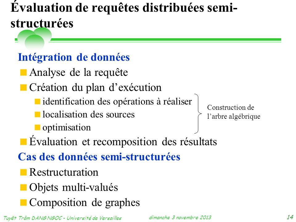 dimanche 3 novembre 2013 Tuyêt Trâm DANG NGOC - Université de Versailles 14 Évaluation de requêtes distribuées semi- structurées Intégration de donnée
