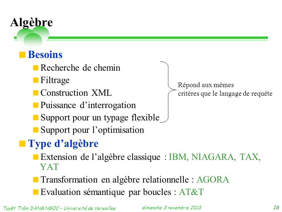 dimanche 3 novembre 2013 Tuyêt Trâm DANG NGOC - Université de Versailles 16 Algèbre Besoins Recherche de chemin Filtrage Construction XML Puissance di