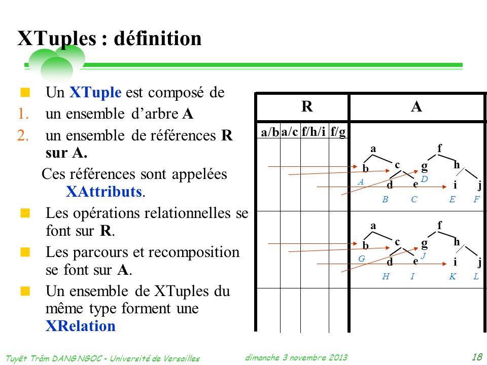 dimanche 3 novembre 2013 Tuyêt Trâm DANG NGOC - Université de Versailles 18 XTuples : définition Un XTuple est composé de 1.un ensemble darbre A 2.un