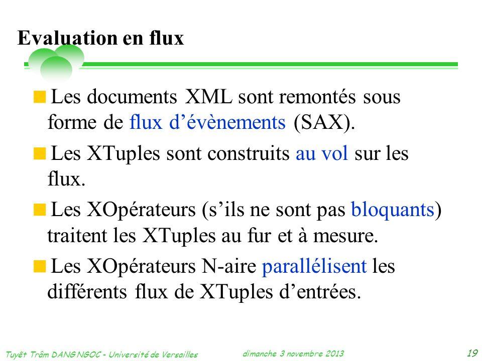 dimanche 3 novembre 2013 Tuyêt Trâm DANG NGOC - Université de Versailles 19 Evaluation en flux Les documents XML sont remontés sous forme de flux dévè