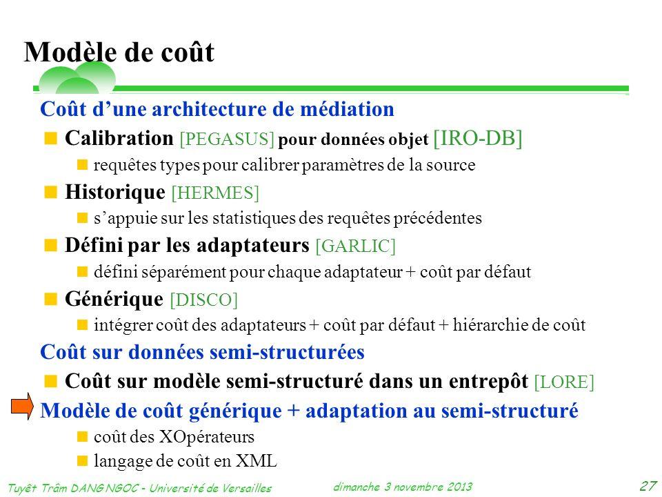 dimanche 3 novembre 2013 Tuyêt Trâm DANG NGOC - Université de Versailles 27 Modèle de coût Coût dune architecture de médiation Calibration [PEGASUS] p