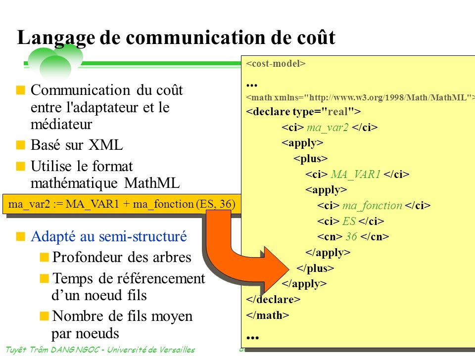 dimanche 3 novembre 2013 Tuyêt Trâm DANG NGOC - Université de Versailles 28 Langage de communication de coût Communication du coût entre l'adaptateur