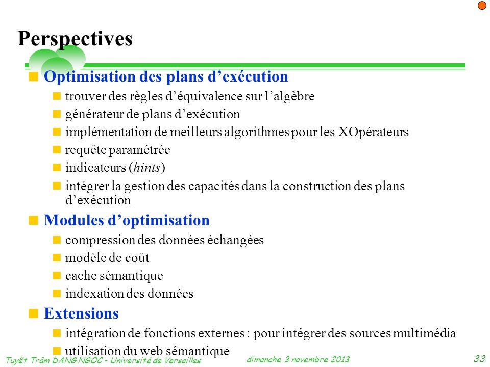 dimanche 3 novembre 2013 Tuyêt Trâm DANG NGOC - Université de Versailles 33 Perspectives Optimisation des plans dexécution trouver des règles déquival