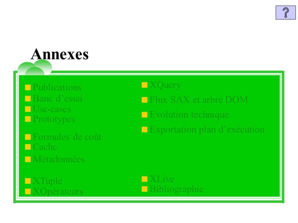 Annexes Bibliographie XLive Use-cases Publications Flux SAX et arbre DOM Prototypes Evolution technique Métadonnées Formules de coût XQuery XOpérateur