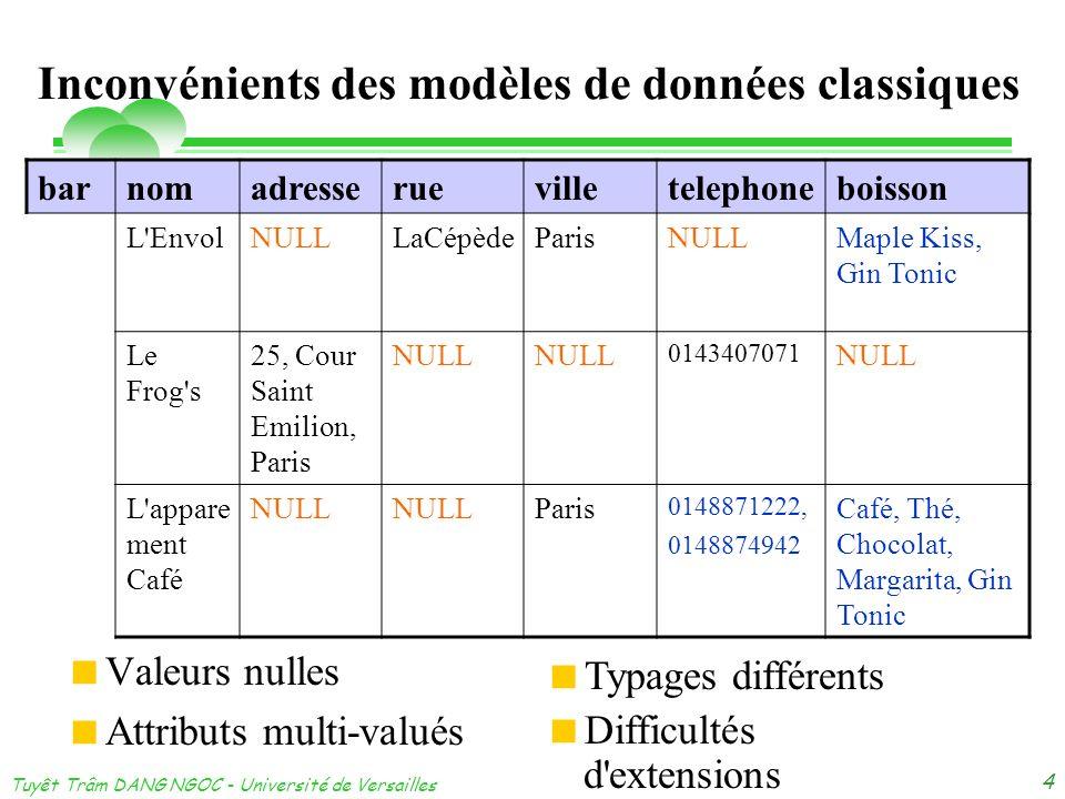 dimanche 3 novembre 2013 Tuyêt Trâm DANG NGOC - Université de Versailles 4 Inconvénients des modèles de données classiques barnomadresseruevilleteleph