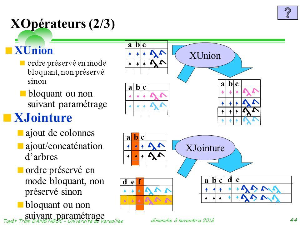 dimanche 3 novembre 2013 Tuyêt Trâm DANG NGOC - Université de Versailles 44 XOpérateurs (2/3) XUnion ordre préservé en mode bloquant, non préservé sin