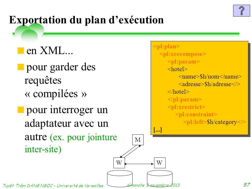 dimanche 3 novembre 2013 Tuyêt Trâm DANG NGOC - Université de Versailles 57 Exportation du plan dexécution en XML... pour garder des requêtes « compil