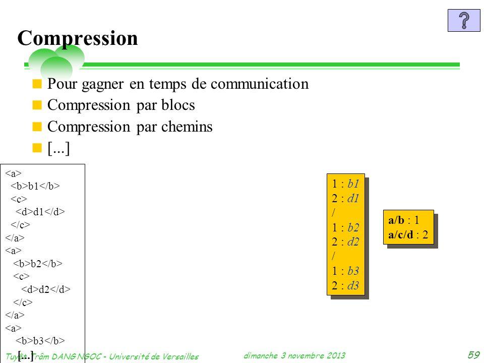 dimanche 3 novembre 2013 Tuyêt Trâm DANG NGOC - Université de Versailles 59 Compression Pour gagner en temps de communication Compression par blocs Co