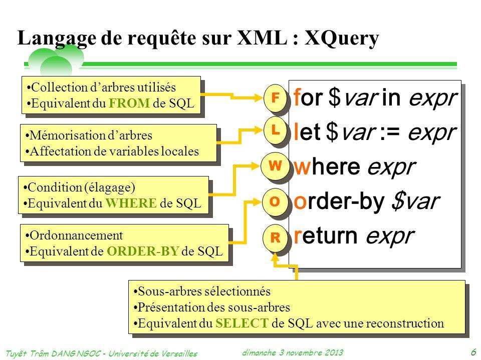 dimanche 3 novembre 2013 Tuyêt Trâm DANG NGOC - Université de Versailles 6 Langage de requête sur XML : XQuery for $var in expr let $var := expr where