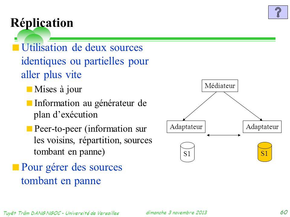 dimanche 3 novembre 2013 Tuyêt Trâm DANG NGOC - Université de Versailles 60 Réplication Utilisation de deux sources identiques ou partielles pour alle