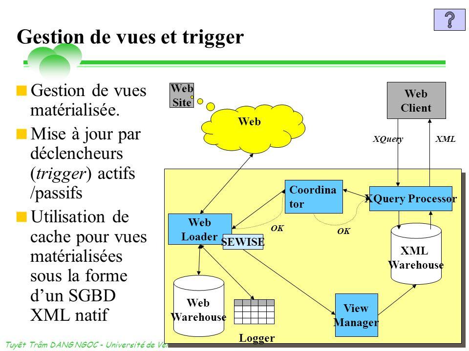 dimanche 3 novembre 2013 Tuyêt Trâm DANG NGOC - Université de Versailles 62 Gestion de vues et trigger Gestion de vues matérialisée. Mise à jour par d