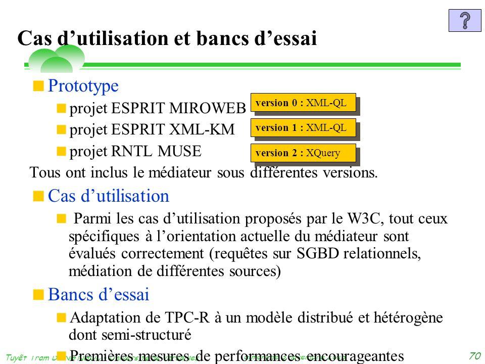 dimanche 3 novembre 2013 Tuyêt Trâm DANG NGOC - Université de Versailles 70 Cas dutilisation et bancs dessai Prototype projet ESPRIT MIROWEB projet ES