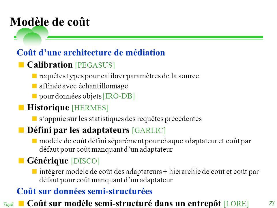 dimanche 3 novembre 2013 Tuyêt Trâm DANG NGOC - Université de Versailles 71 Modèle de coût Coût dune architecture de médiation Calibration [PEGASUS] r