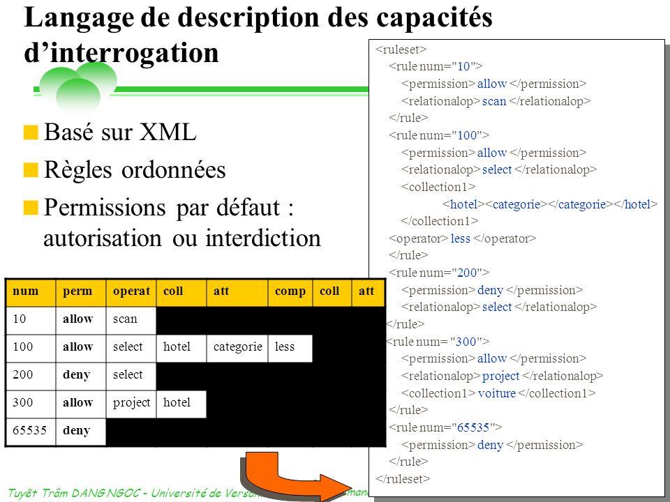 dimanche 3 novembre 2013 Tuyêt Trâm DANG NGOC - Université de Versailles 74 Langage de description des capacités dinterrogation Basé sur XML Règles or