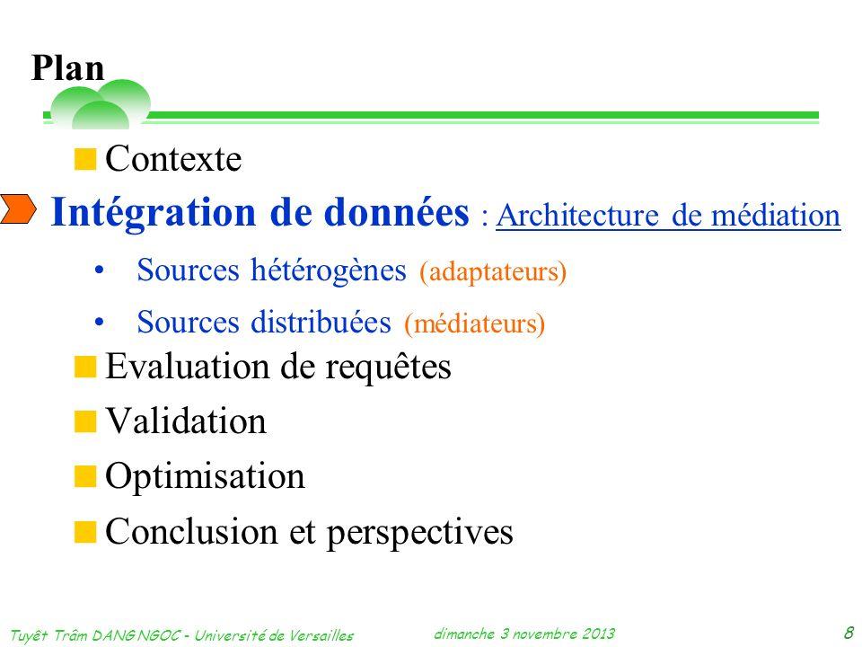 dimanche 3 novembre 2013 Tuyêt Trâm DANG NGOC - Université de Versailles 8 Contexte Intégration de données Evaluation de requêtes Validation Optimisat