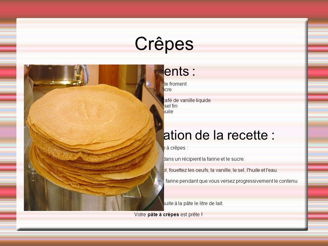 Crêpes Ingrédients : - 1,5 Kg de farine de froment - 400 g; de sucre - 10 oeufs - 1 cuillère à café de vanille liquide - 1 pincée de sel fin - 1/2 ver