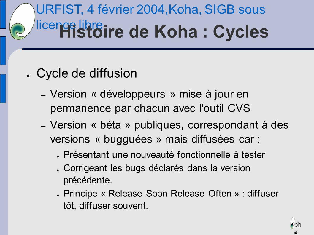URFIST, 4 février 2004,Koha, SIGB sous licence libre Koh a Histoire de Koha : Cycles Cycle de diffusion – Version « développeurs » mise à jour en permanence par chacun avec l outil CVS – Version « béta » publiques, correspondant à des versions « bugguées » mais diffusées car : Présentant une nouveauté fonctionnelle à tester Corrigeant les bugs déclarés dans la version précédente.