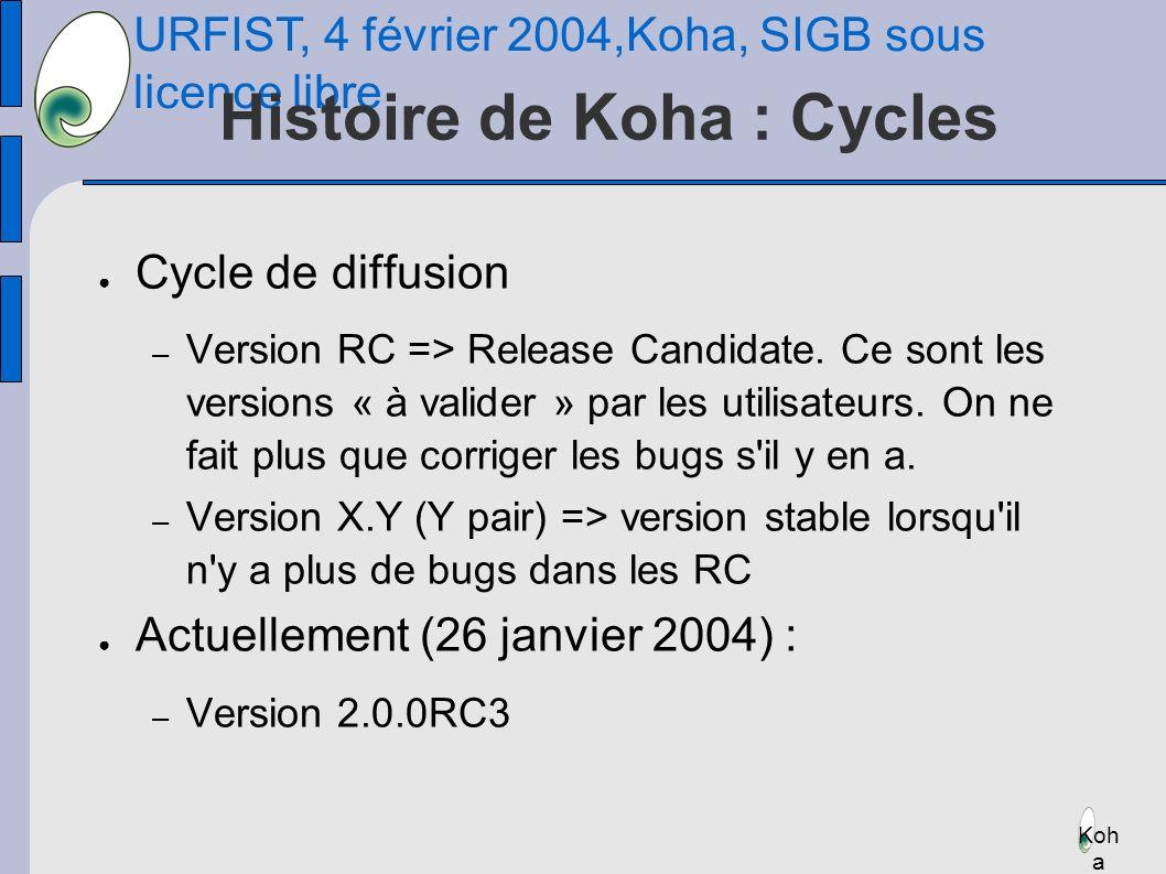 URFIST, 4 février 2004,Koha, SIGB sous licence libre Koh a Histoire de Koha : Cycles Cycle de diffusion – Version RC => Release Candidate.