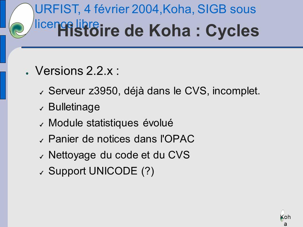 URFIST, 4 février 2004,Koha, SIGB sous licence libre Koh a Histoire de Koha : Cycles Versions 2.2.x : Serveur z3950, déjà dans le CVS, incomplet.